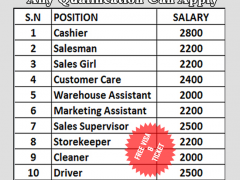 Multiple jobs in Dubai Apply Now