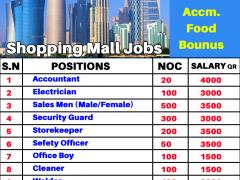 Shopping Mall Jobs in Qatar