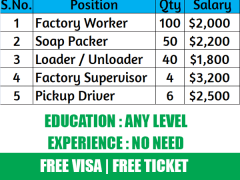 Factory Workers Jobs in Canada