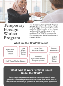 Foreign Worker Program in Canada